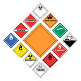 Soubor hlavních nebezpečných znamení