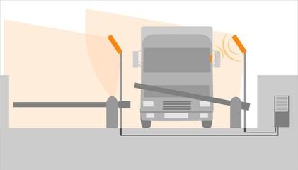 LKW-Zufahrtskontrolle