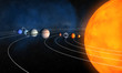 Complete solar system