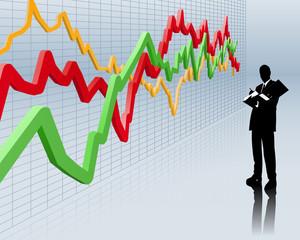 Beobachtung der Börsenkurse