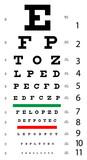 Lékařské Oční Graf