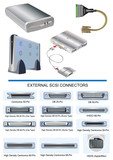 External devices poster