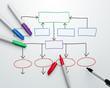 Organization Chart - Markers