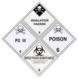 Poison Inhalation Infectious Warning Labels poster