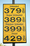 Gasoline prices sign high gas poster