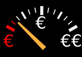gauge de pouvoir d'achat