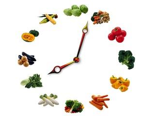 Ad ogni ora la sua verdura