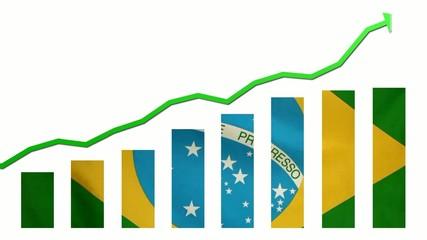 Grafico Brasile