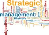 Strategic management wordcloud poster