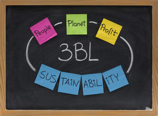 people, planet, profit - sustainability concept