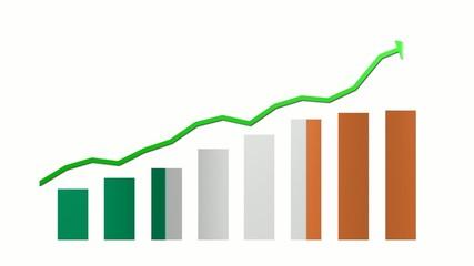 22- European economy - Irlanda
