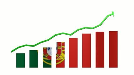 31- European economy - Portogallo