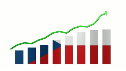 32- European economy - Czech Republic