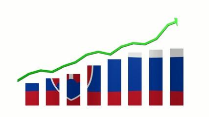 35- European economy - Slovacchia