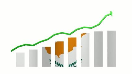 36- European economy - Cipro