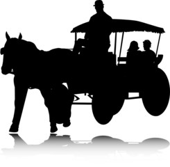 horses cab vector silhouettes