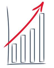 Zeichnung Umsatzsteigerung