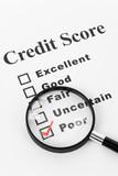 Poor Credit Score poster