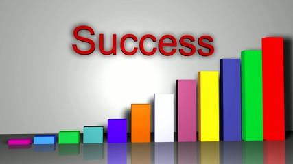 Il grafico del successo