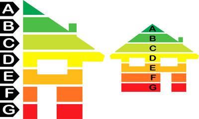 habitation, consommation d'énergie, échelle énergétique