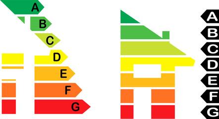 consommation d'énergie, construction écologique