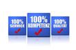 Kompetenz Service Qualität