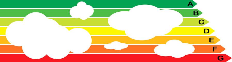 étiquette énergétique, classement énergétique
