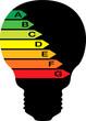 ampoule, consommation électrique, étiquette classement