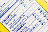 Nutritional label showing a healthy fat content poster