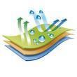 Wasserabweisende und Atmungsaktive Textilien - 16019550