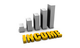 Income poster