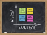 vision, control and self management concept poster
