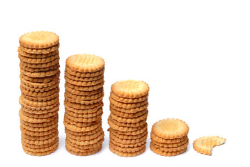 Descending graph made out of stacks of cookies