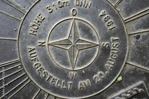 Poster Kompass