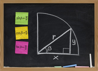 trigonometric functions definition on blackboard