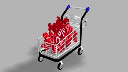 Trolley with a lot of percentages. Concept of discount