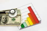 Increased Healthcare Costs poster