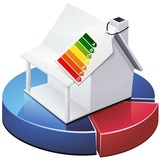 white home on statistics for energy efficiency poster