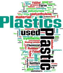 Plastic - PVC word cloud