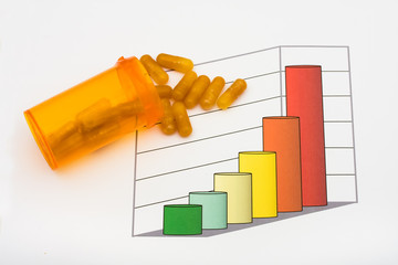 Increased Healthcare Ratings