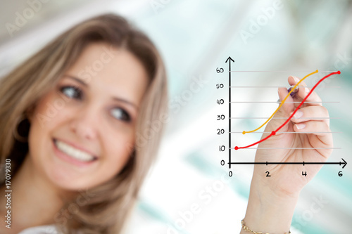 Business woman drawing a graph