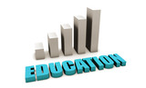 Blue Increasing Costs of Education poster