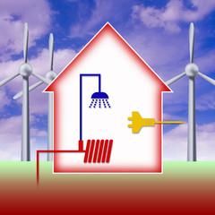 schema grafik ökohaus windkarft erdwärme