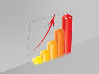 Gráfico de barras 3D ascendentes
