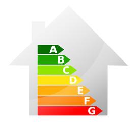 Maison classement énergétique
