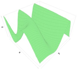 visualization of scientific data