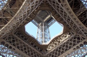 Eiffel Tower Platforms