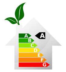 Maison classement énergétique feuille