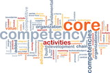 Core competency word cloud poster