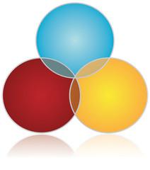 Three Overlapping Circles